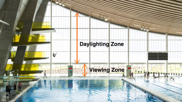 Translucent Daylighting Technology for High-Performance Building Envelopes