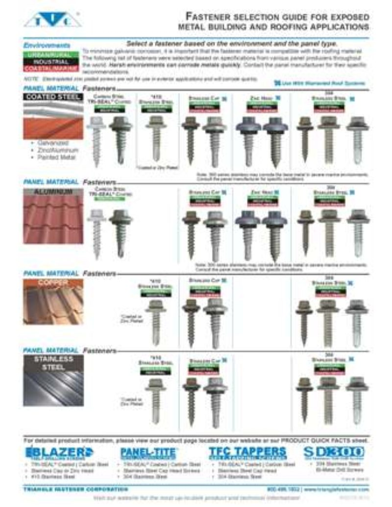 Effective Fasteners For Metal Construction Metal Construction News