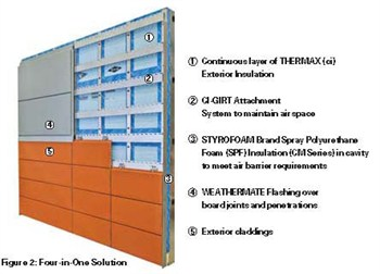 Optimizing Wall Performance Using Metal Construction News