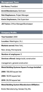 Embracing Change and Challenges   Metal Construction News