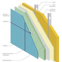 A Unified System: Exterior wall systems… | Metal Construction News