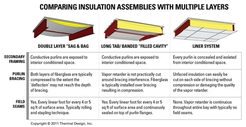 Metal Construction News Magazine Feature Energy